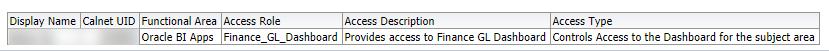 Has Access